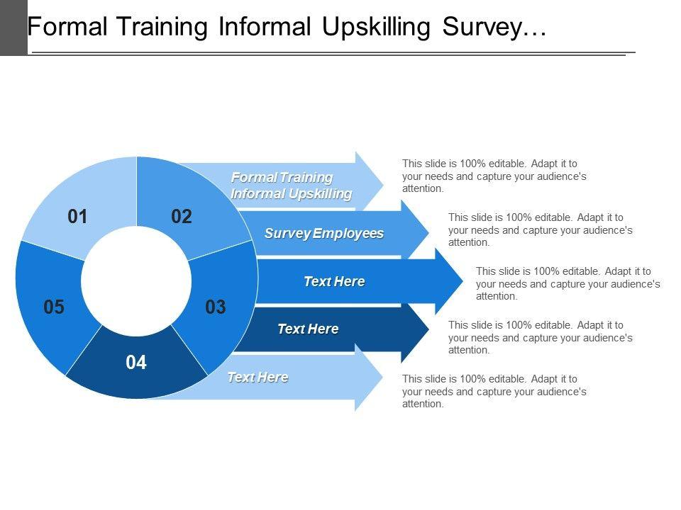 formal_training_informal_upskilling_survey_employees_succession_planning_Slide01