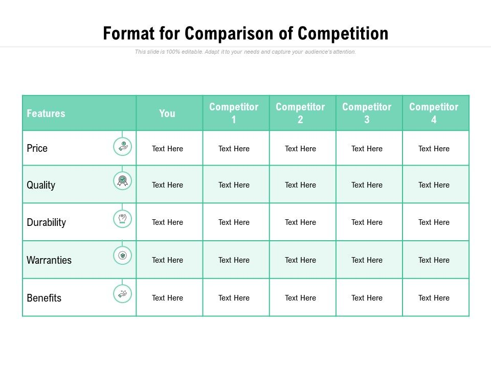 Format For Comparison Of Competition