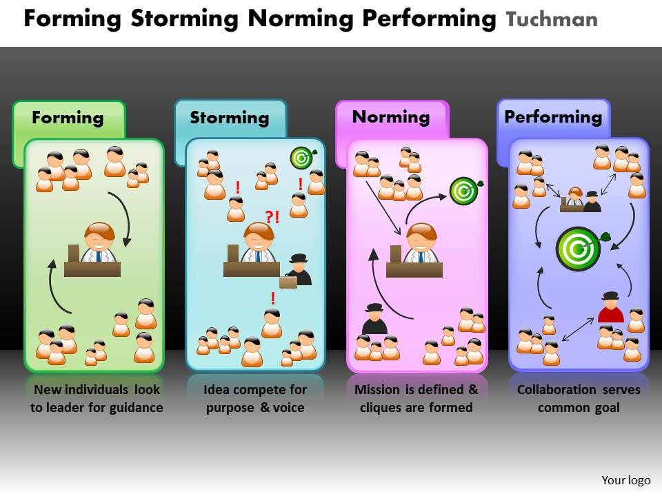 forming_storming_norming_performing_tuckman_powerpoint_slides_and_ppt_templates_db_Slide01