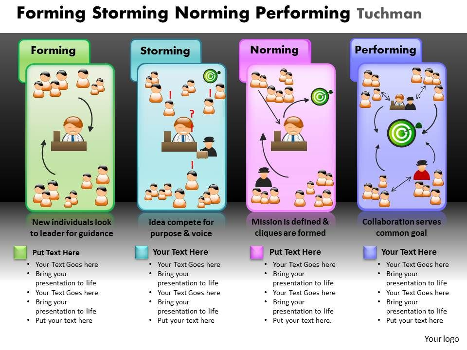 forming_storming_norming_performing_tuckman_powerpoint_slides_and_ppt_templates_db_Slide02