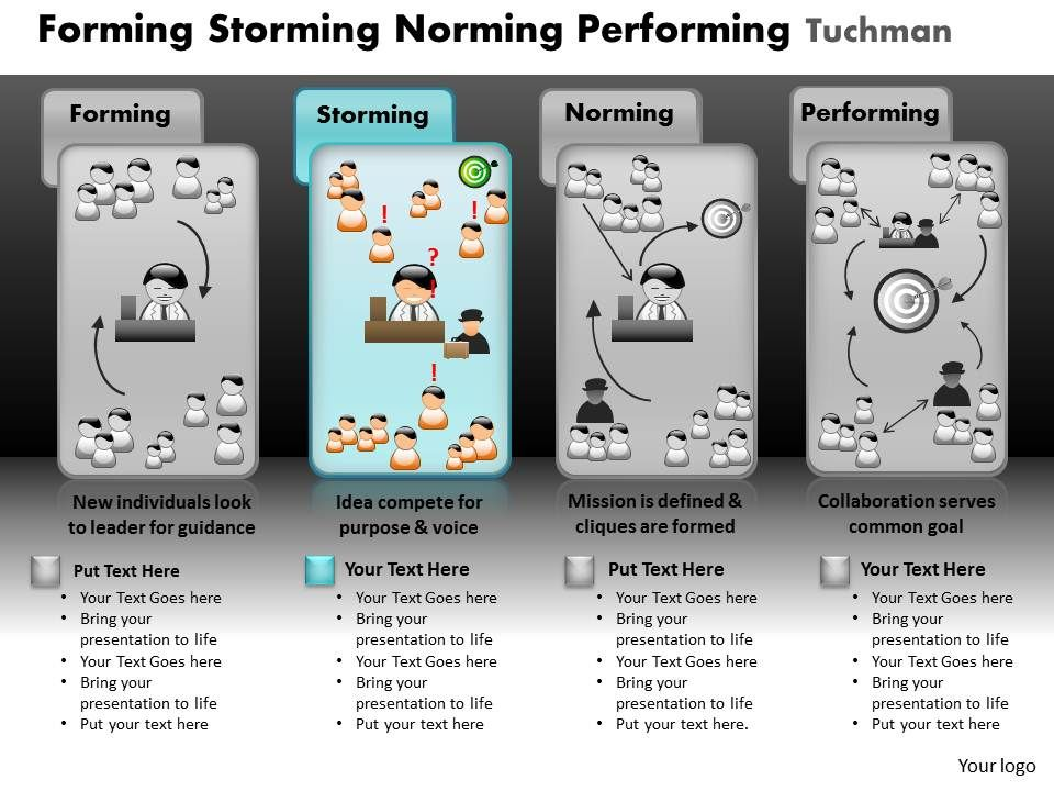 forming_storming_norming_performing_tuckman_powerpoint_slides_and_ppt_templates_db_Slide04