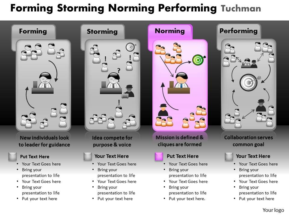 forming_storming_norming_performing_tuckman_powerpoint_slides_and_ppt_templates_db_Slide05