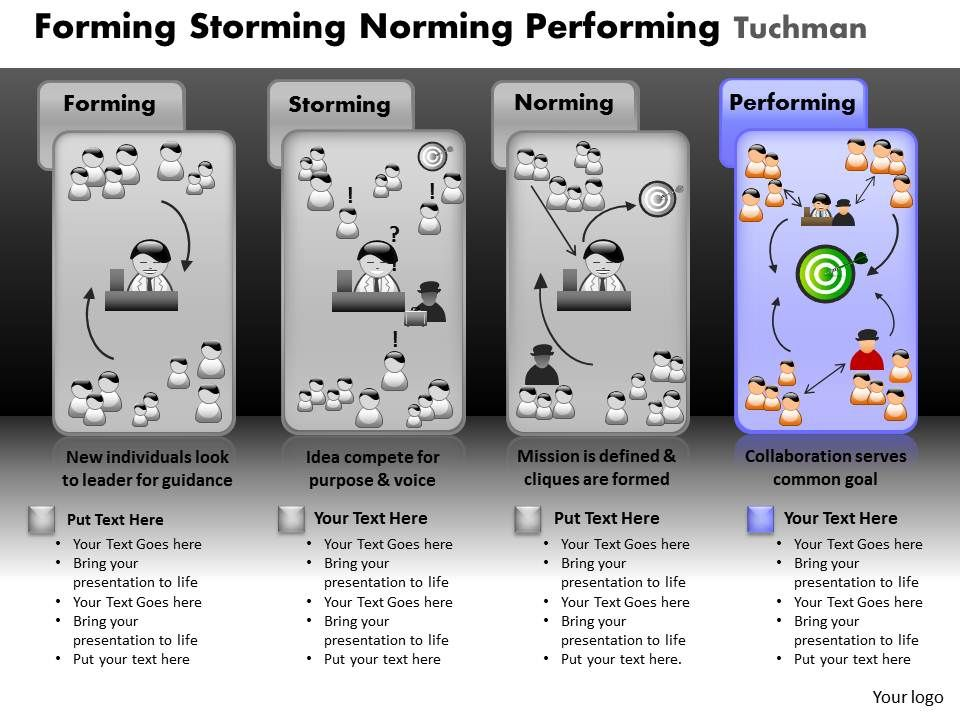 forming_storming_norming_performing_tuckman_powerpoint_slides_and_ppt_templates_db_Slide06