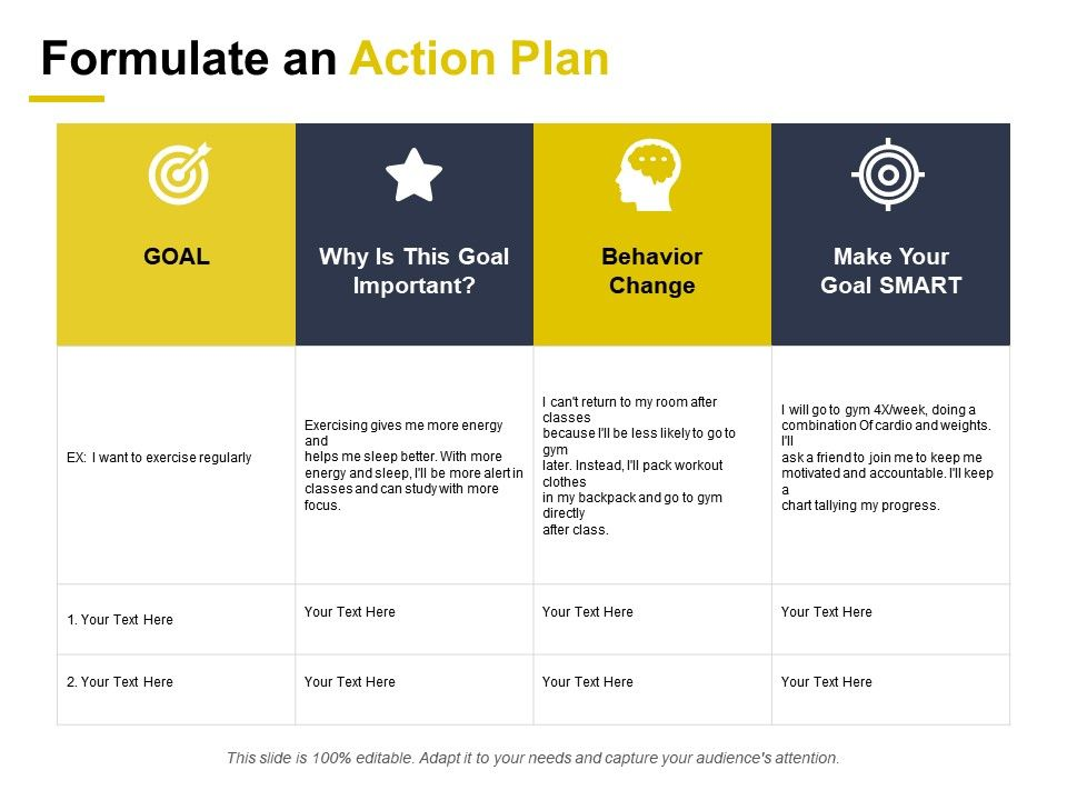 Formulate An Action Plan Make Your Goal Smart | PowerPoint ...
