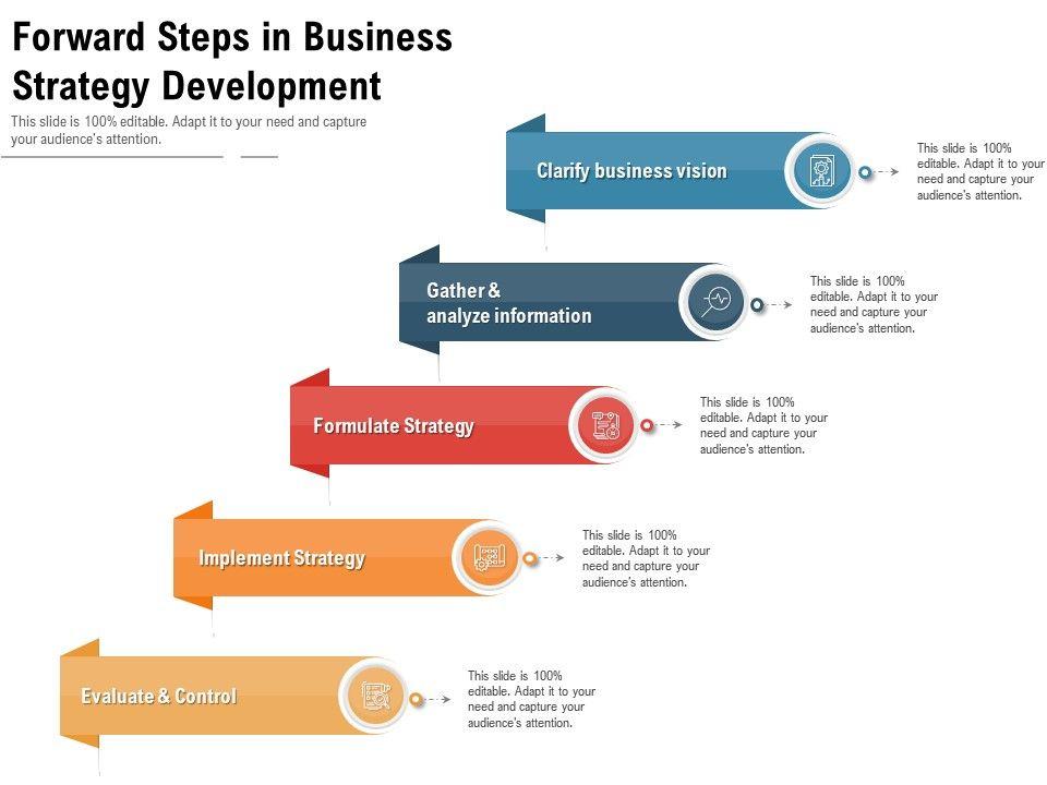Forward Steps In Business Strategy Development