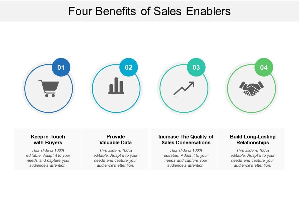Four Benefits Of Sales Enablers