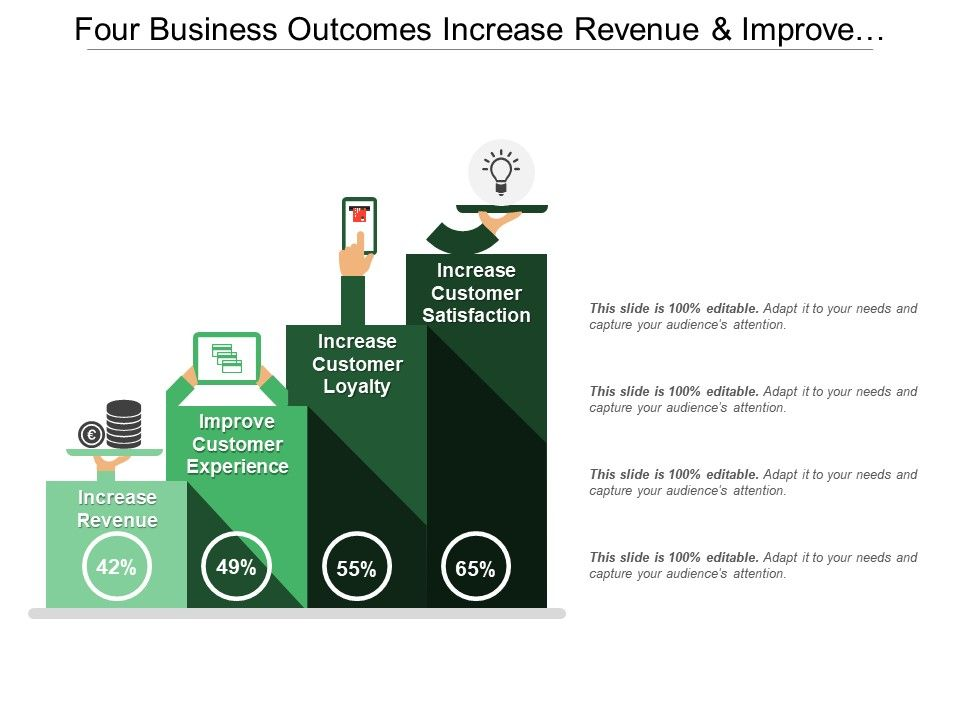 four_business_outcomes_increase_revenue_and_improve_customer_satisfaction_Slide01