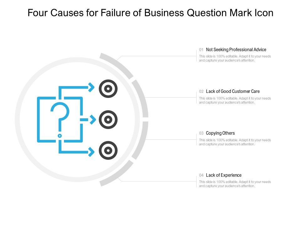 Four Causes For Failure Of Business Question Mark Icon