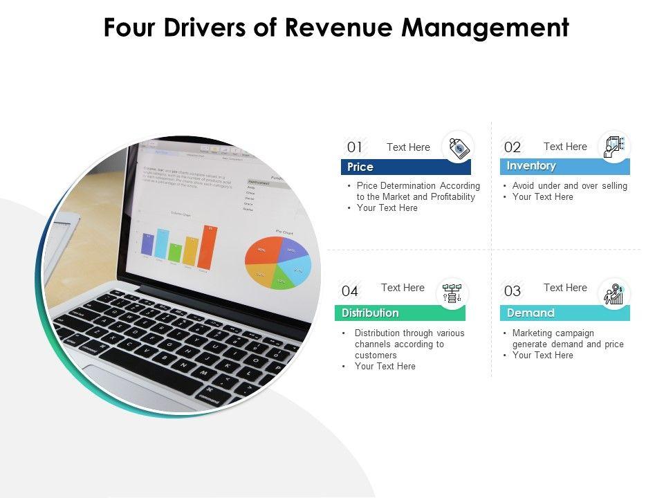 Four Drivers Of Revenue Management