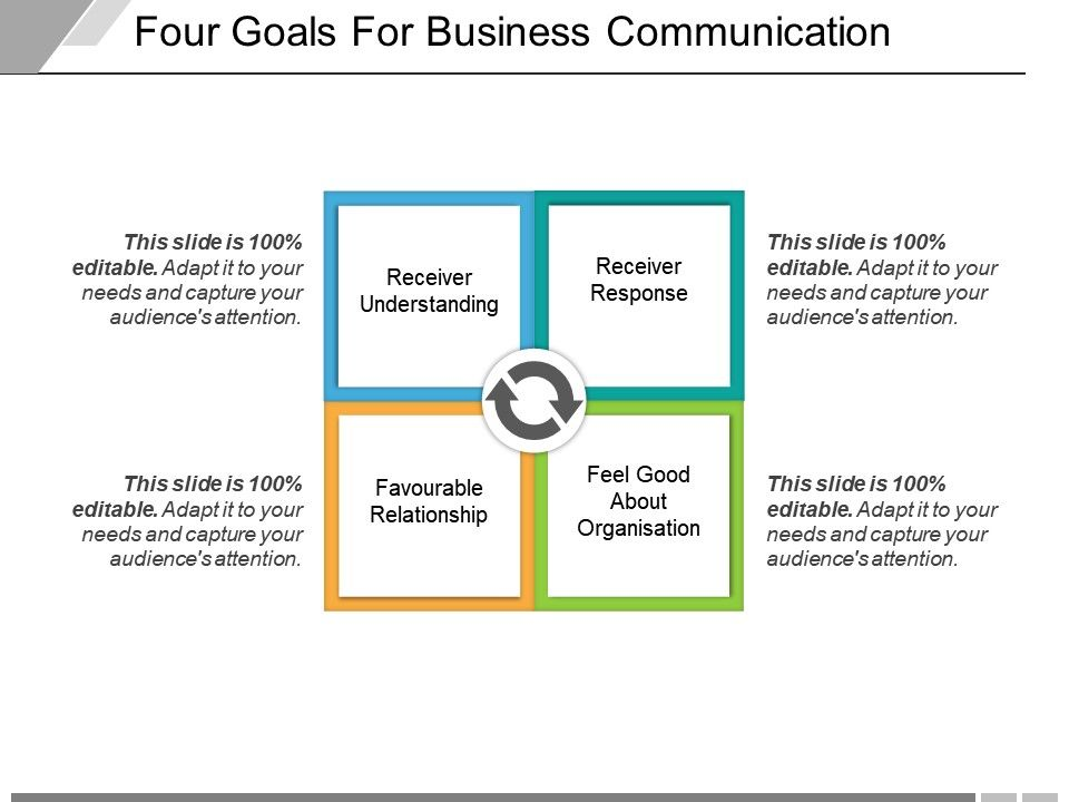 Four Goals For Business Communication Powerpoint Themes Powerpoint Templates Backgrounds Template Ppt Graphics Presentation Themes Templates