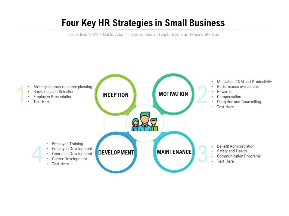 Four Key Hr Strategies In Small Business Powerpoint Templates Download Ppt Background Template Graphics Presentation