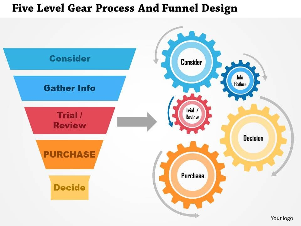 four_level_gear_process_and_funnel_design_flat_powerpoint_design_Slide01