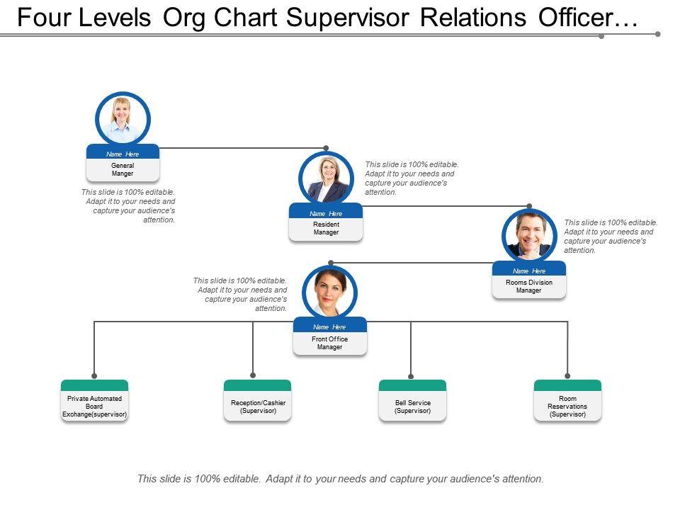 four_levels_org_chart_supervisor_relations_officer_hotel_industry_Slide01