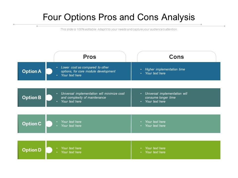 Four Options Pros And Cons Analysis