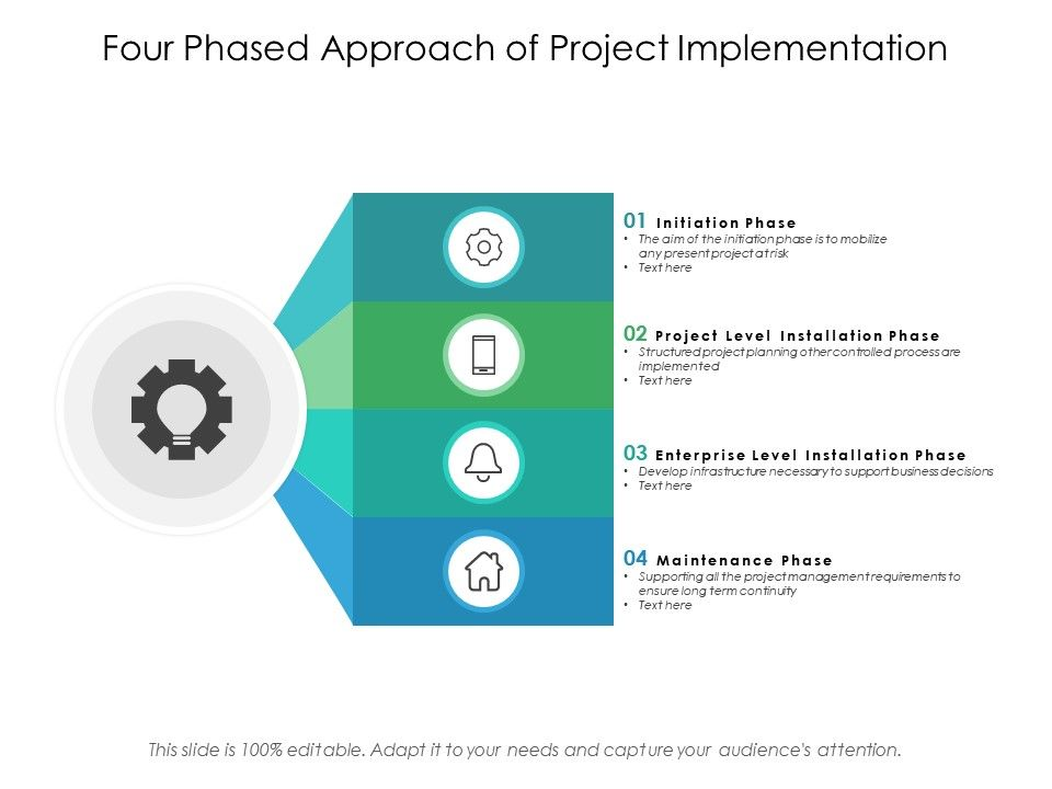 Four Phased Approach Of Project Implementation