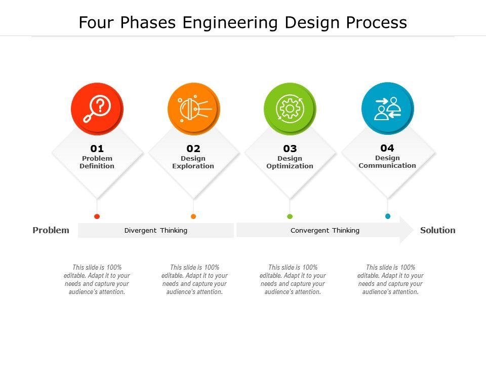 Four Phases Engineering Design Process Template Presentation Sample Of Ppt Presentation Presentation Background Images