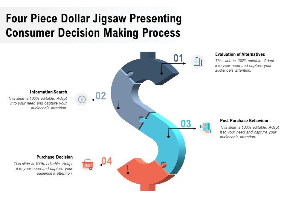Four Piece Dollar Jigsaw Presenting Consumer Decision Making Process