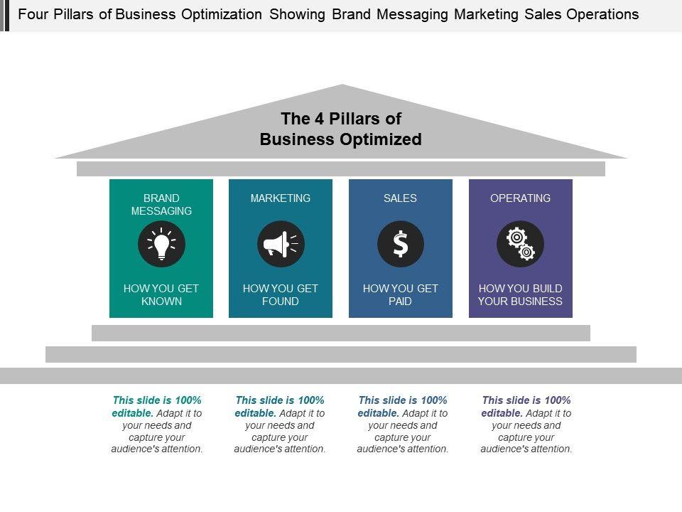 four_pillars_of_business_optimization_showing_brand_messaging_marketing_sales_operations_Slide01