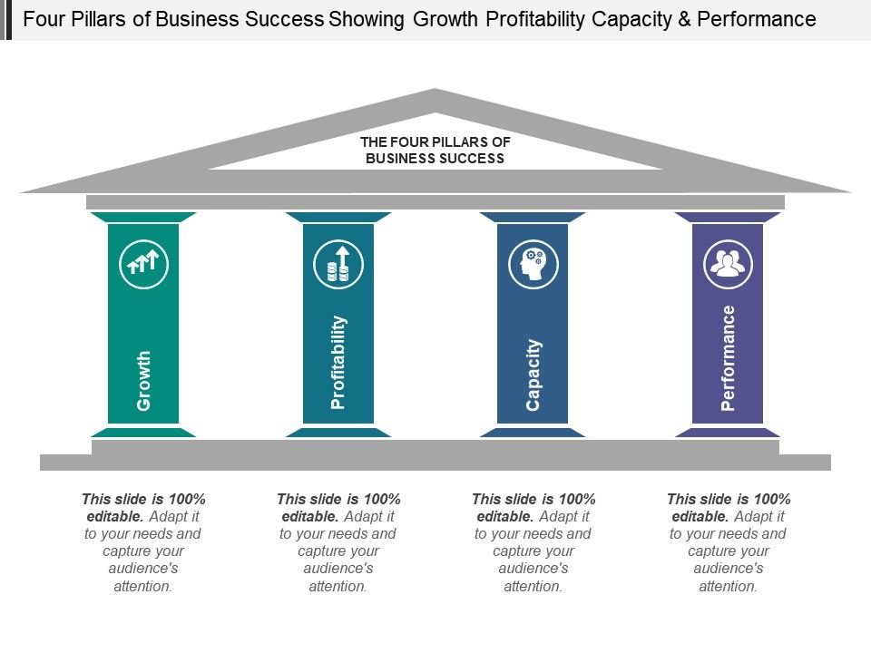 four_pillars_of_business_success_showing_growth_profitability_capacity_and_performance_Slide01