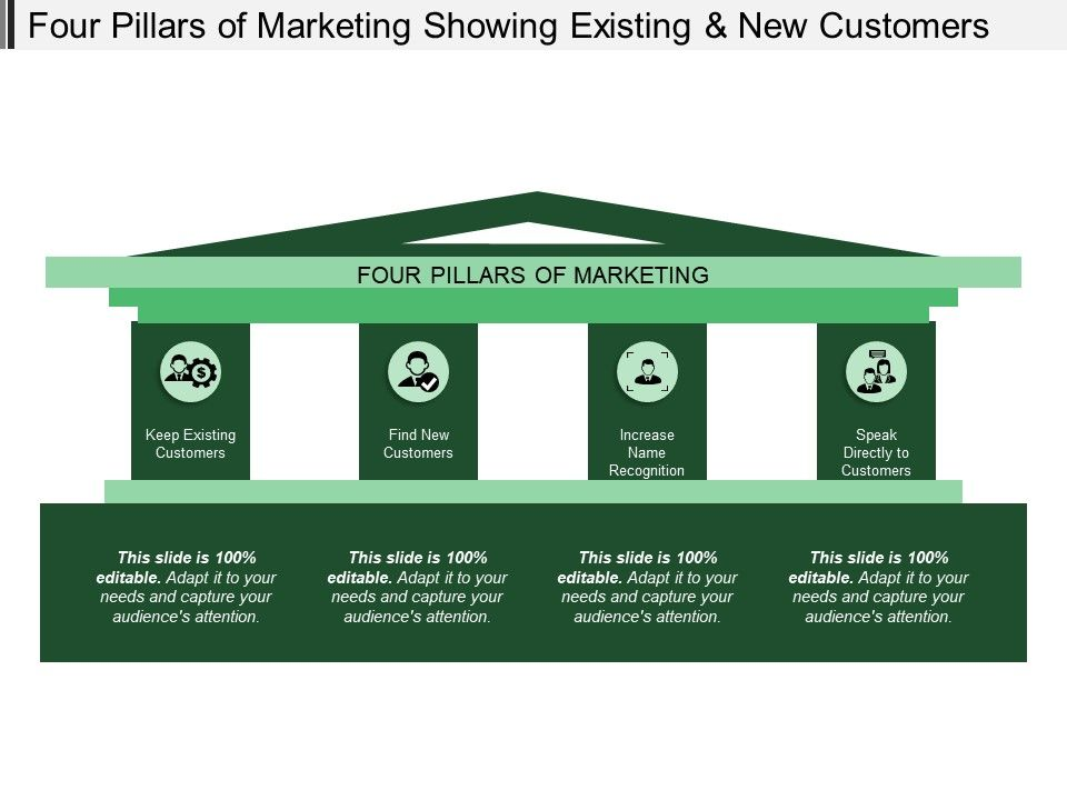 four_pillars_of_marketing_showing_existing_and_new_customers_Slide01