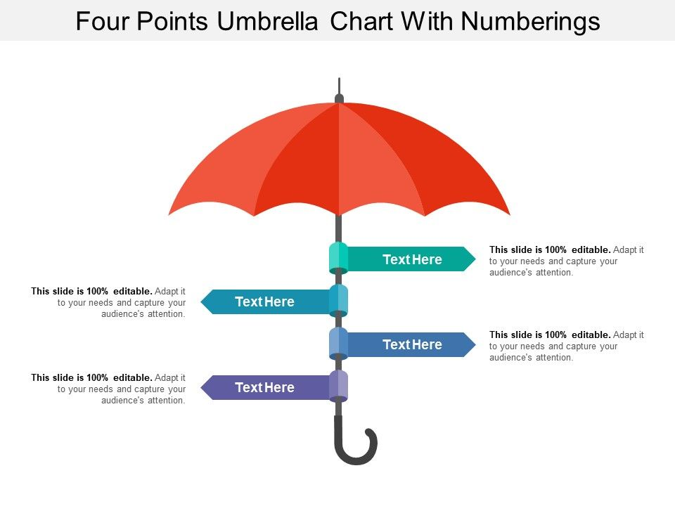 c1a08e7b52f03 four_points_umbrella_chart_with_numberings_Slide01.  four_points_umbrella_chart_with_numberings_Slide02.  four_points_umbrella_chart_with_numberings_Slide03