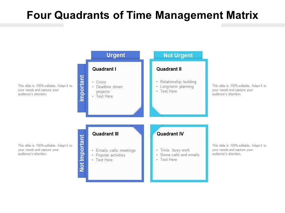 Four Quadrants Of Time Management Matrix
