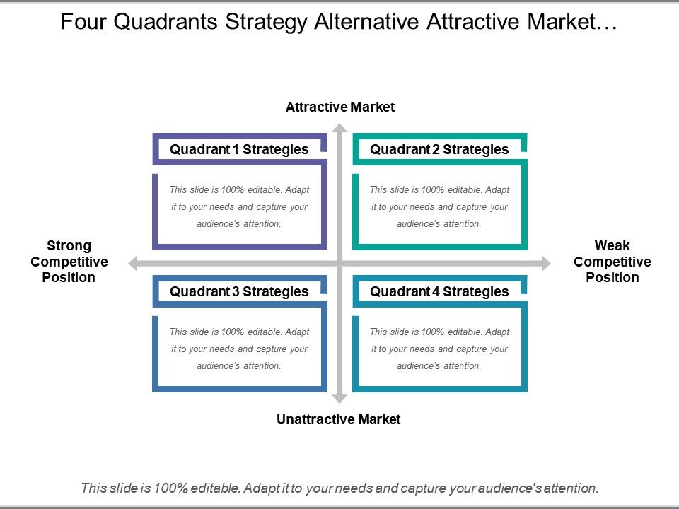F&o strategies examples