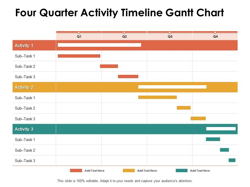 Four Quarter Activity Timeline Gantt Chart Ppt Powerpoint Presentation Infographic