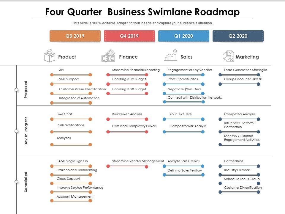 Four Quarter Business Swimlane Roadmap