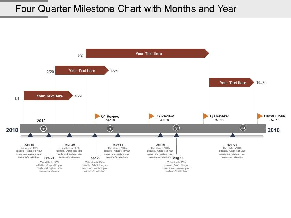 four quarter milestone chart with months and year powerpoint