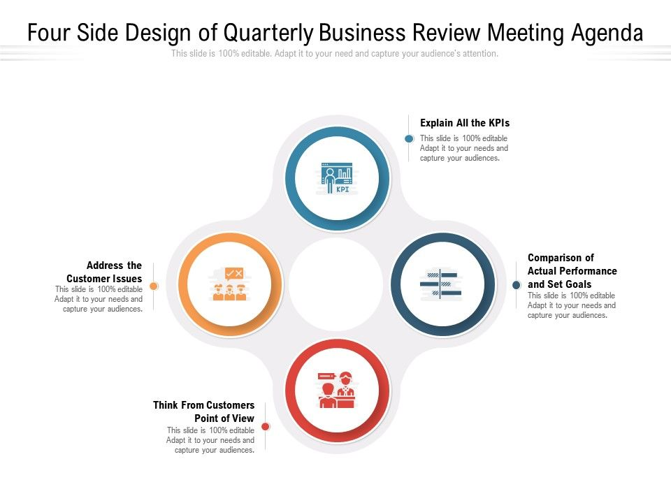 Four Side Design Of Quarterly Business Review Meeting Agenda