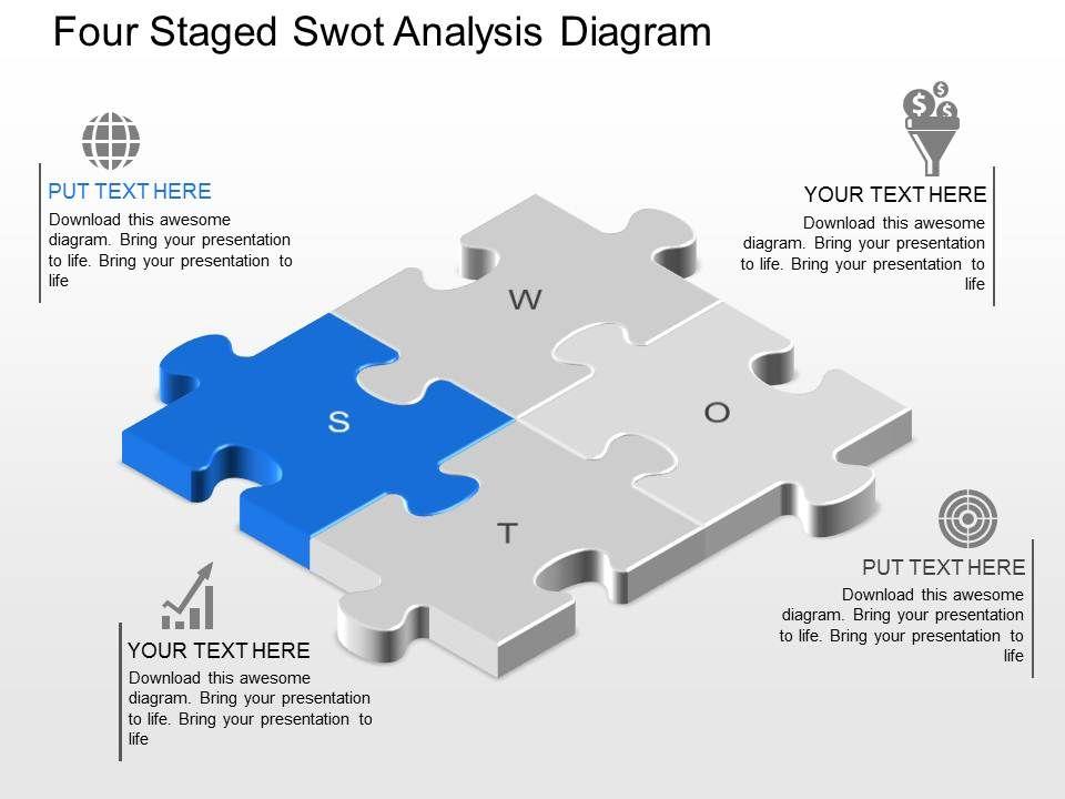 Four staged swot analysis diagram powerpoint template slide fourstagedswotanalysisdiagrampowerpointtemplateslideslide01 fourstagedswotanalysisdiagrampowerpointtemplateslideslide02 ccuart Choice Image