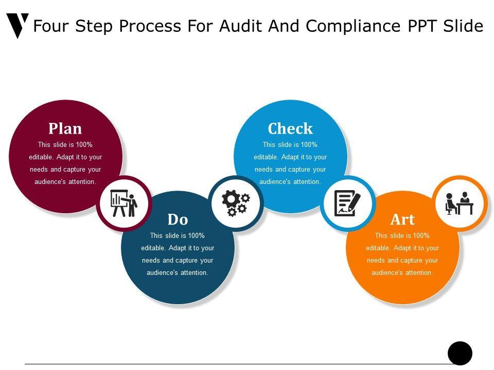 four step process for audit and compliance ppt slide powerpoint presentation slides ppt. Black Bedroom Furniture Sets. Home Design Ideas