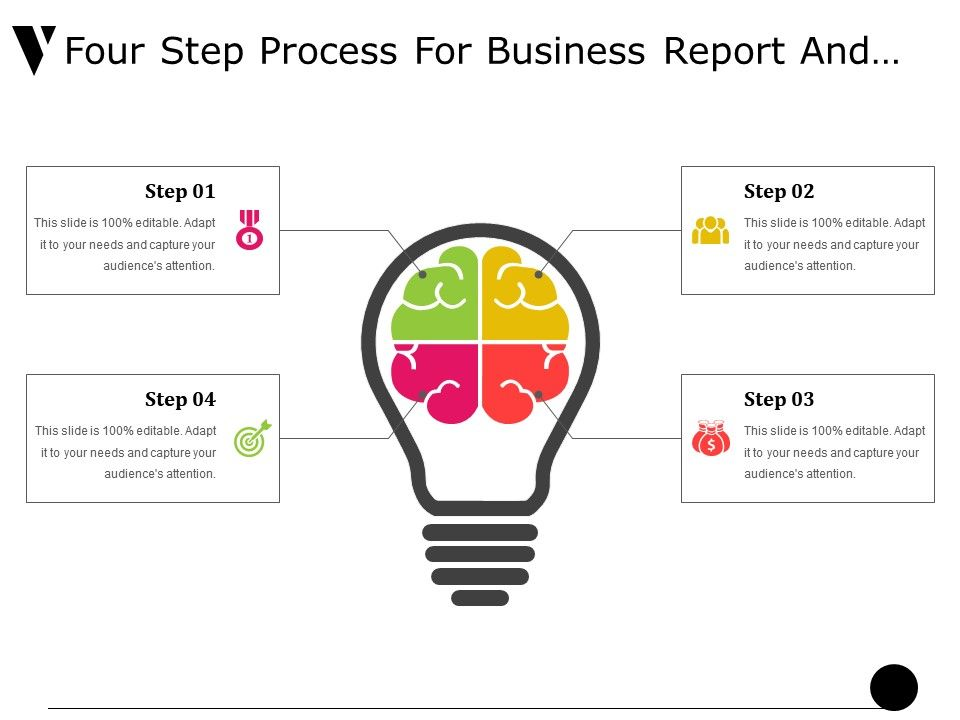 How to write business report ppt building teachers resume