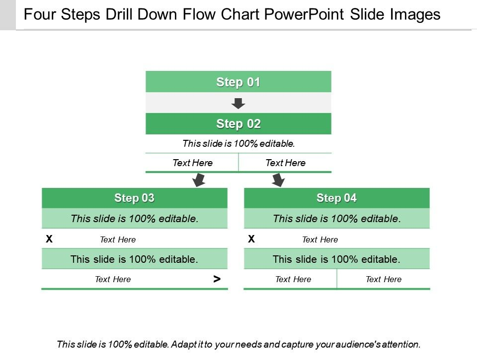 four steps drill down flow chart powerpoint slide images template