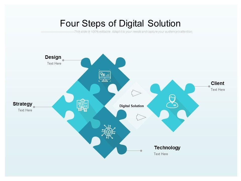 Four Steps Of Digital Solution