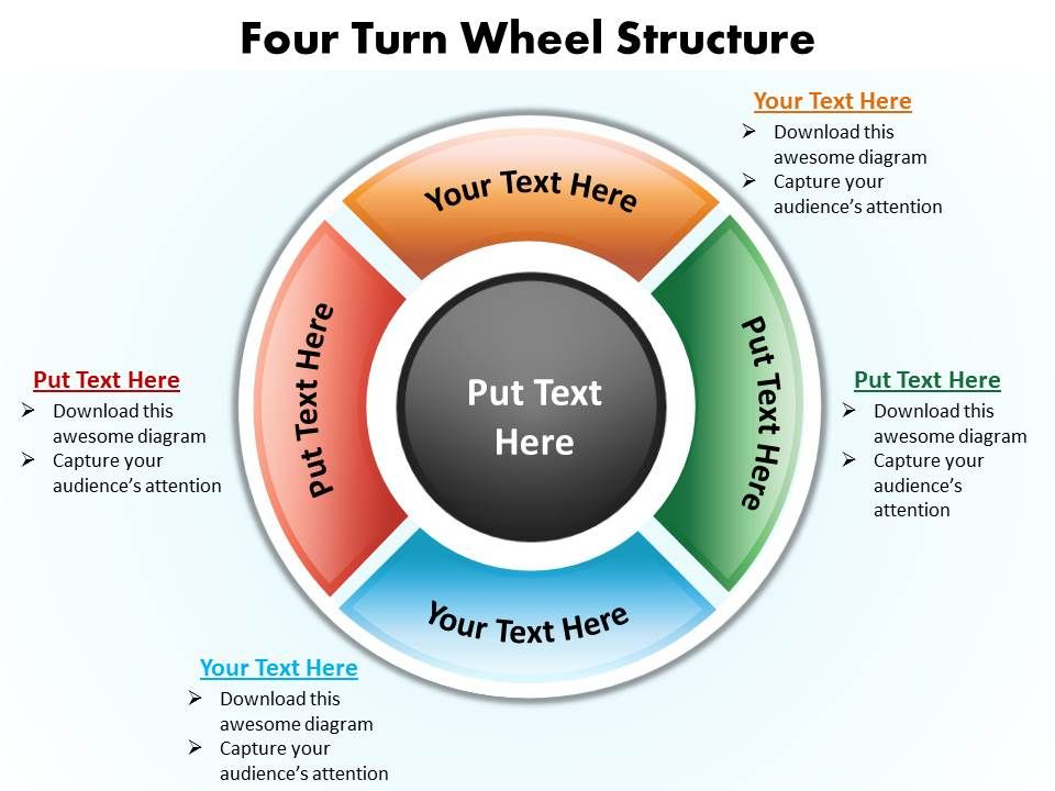 Four Turn Wheel Structure Pie Chart Split Up Powerpoint