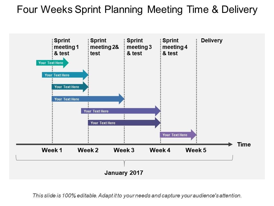 four_weeks_sprint_planning_meeting_time_and_delivery_Slide01