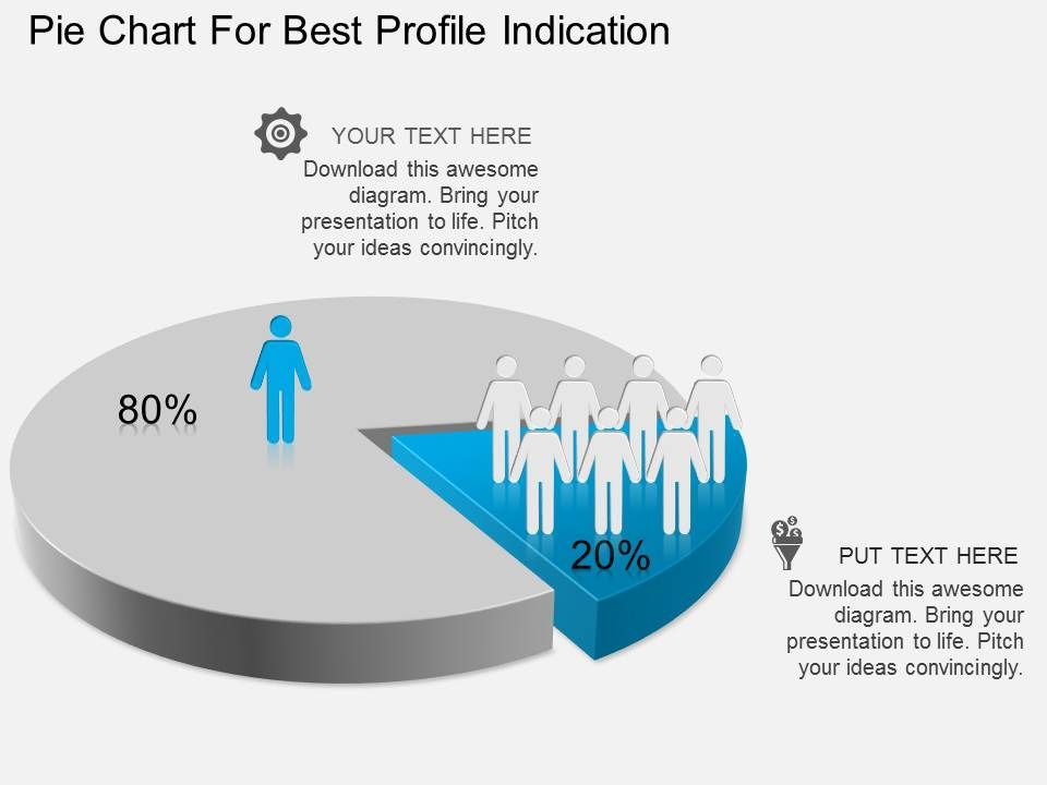 fq_pie_chart_for_best_profile_indication_powerpoint_template_Slide01