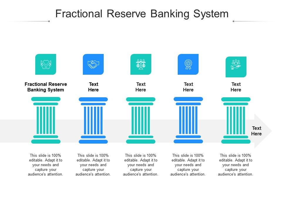 Fractional Reserve Banking System Ppt Powerpoint Presentation Outline Smartart Cpb