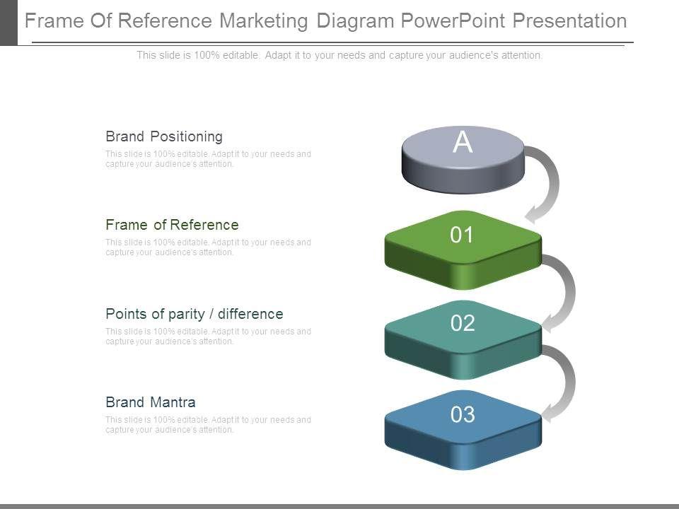 frame of reference marketing diagram powerpoint presentation | powerpoint  presentation pictures | ppt slide template | ppt examples professional  slideteam