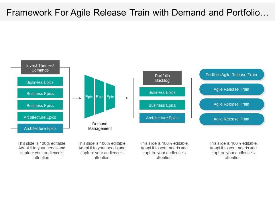 framework_for_agile_release_train_with_demand_and_portfolio_management_Slide01
