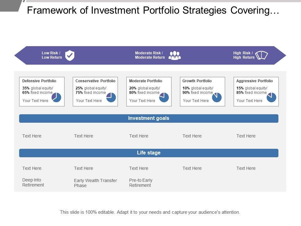 Framework Of Investment Portfolio Strategies Covering Risk