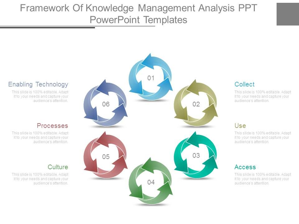 Framework of knowledge management analysis ppt powerpoint templates frameworkofknowledgemanagementanalysispptpowerpointtemplatesslide01 frameworkofknowledgemanagementanalysispptpowerpointtemplatesslide02 toneelgroepblik Image collections
