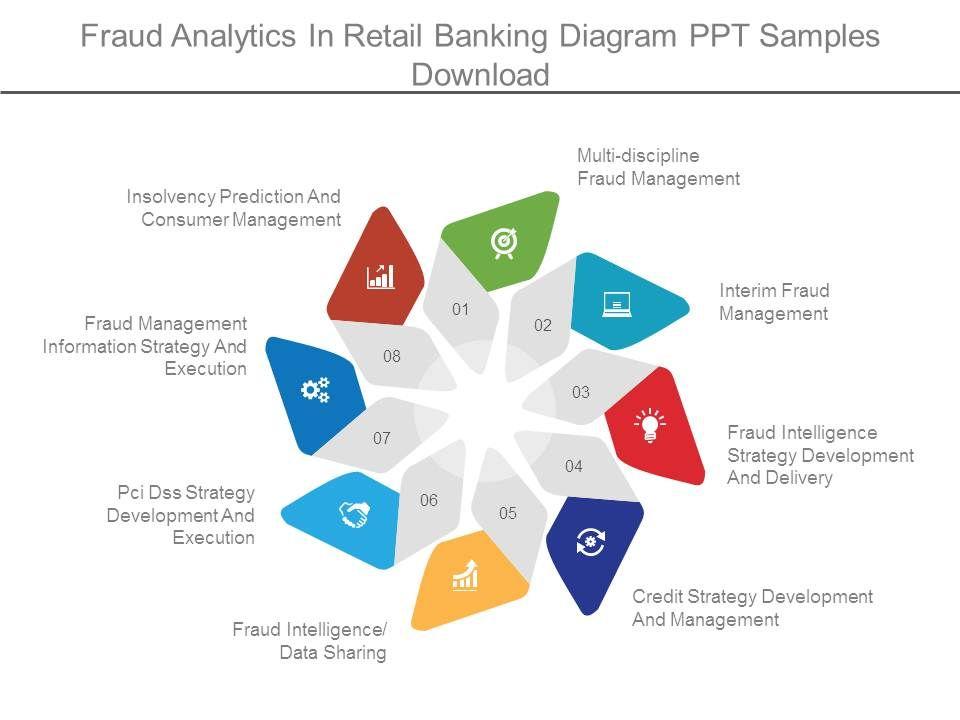 customer analytics in banking pdf
