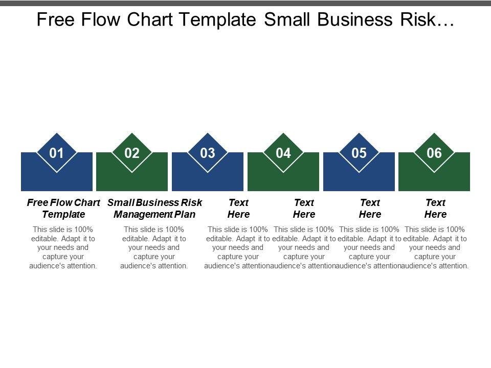 small business participation plan template - free flow chart template small business risk management