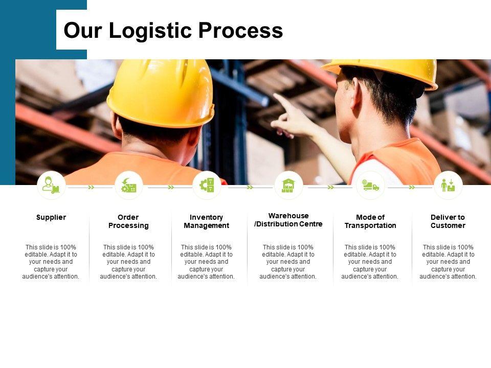 Freight Forwarding Business Proposal Powerpoint Presentation