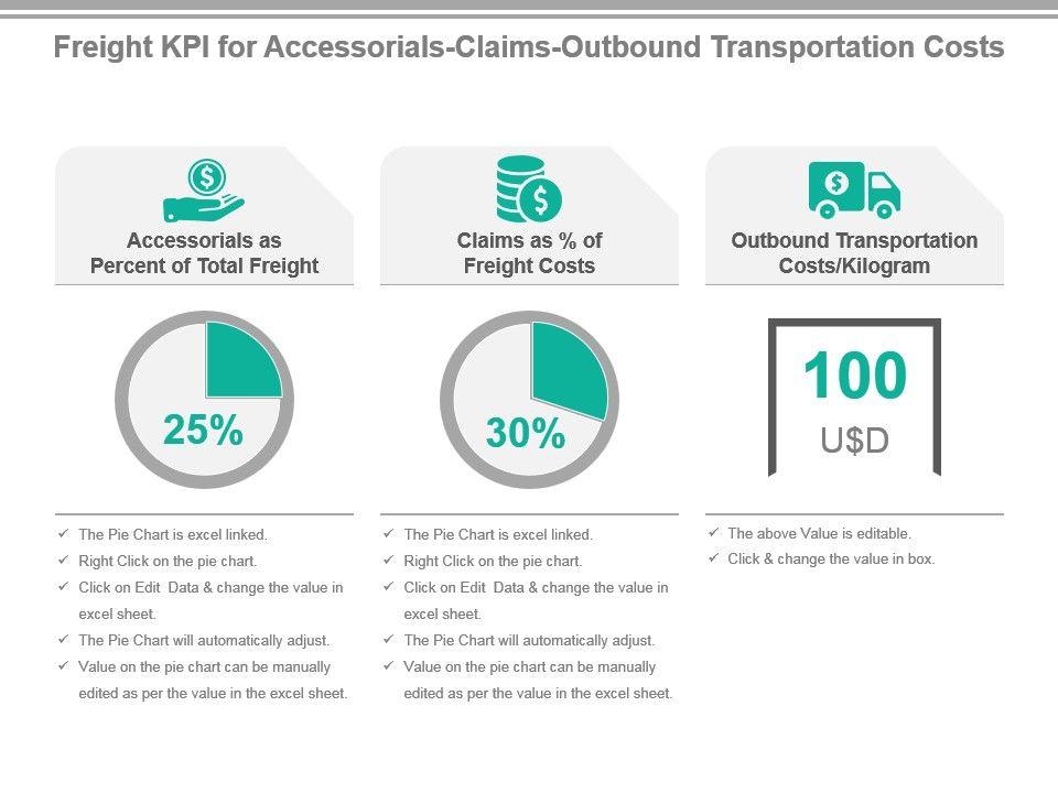 freight_kpi_for_accessorials_claims_outbound_transportation_costs_presentation_slide_Slide01