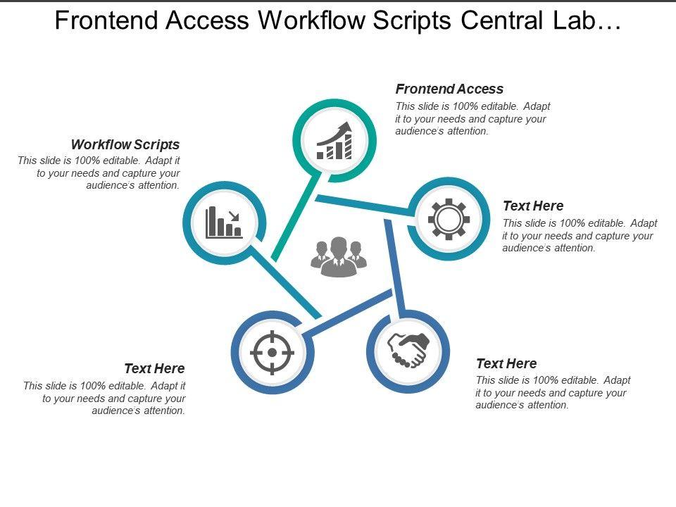 frontend_access_workflow_scripts_central_lab_platform_application_Slide01