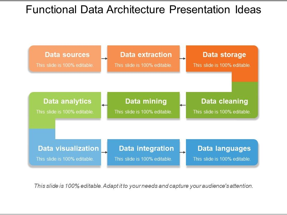 functional data architecture presentation ideas templates